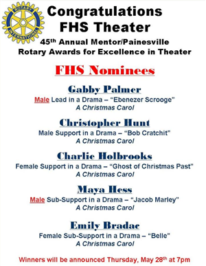 2019-2020 Rotary Awards-WINNERS!!!