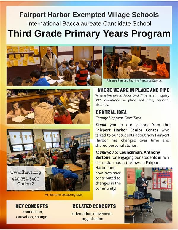 Third Grade Primary Years Program-Where we are in place and time